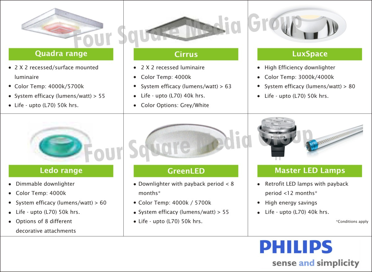 LEDs, Surface Mounted Luminaire, Dimmable Downlighter